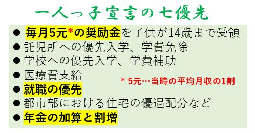 f:id:jonny1205:20210512170859p:plain