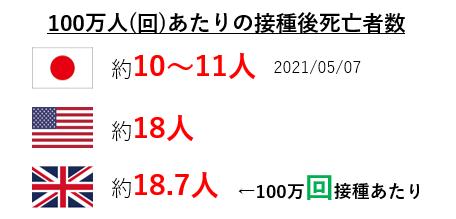 f:id:jonny1205:20210513152309p:plain