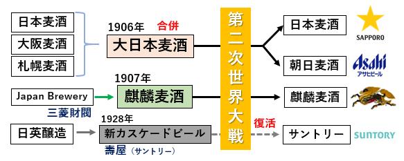 f:id:jonny1205:20210524165757p:plain