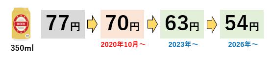 f:id:jonny1205:20210525135154p:plain
