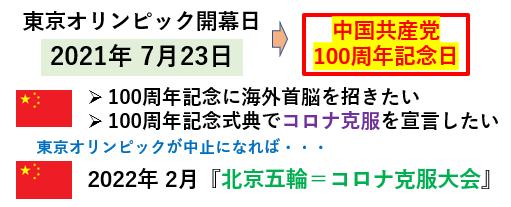 f:id:jonny1205:20210615173057p:plain