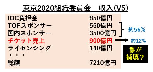 f:id:jonny1205:20210810164243p:plain