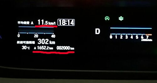 新型フリード2000km走行時のメーターの画像