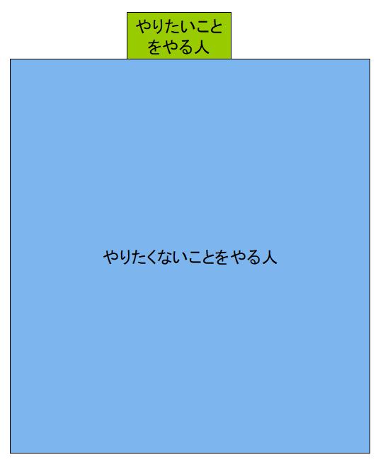 f:id:josou-world:20190704160603p:plain