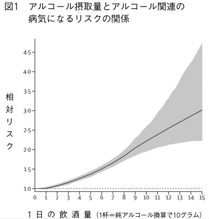 f:id:josou-world:20200207102838p:plain