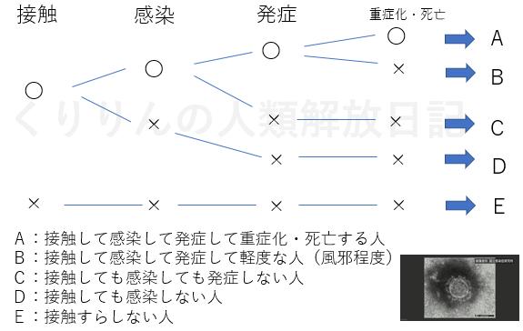 f:id:josou-world:20200327164410p:plain