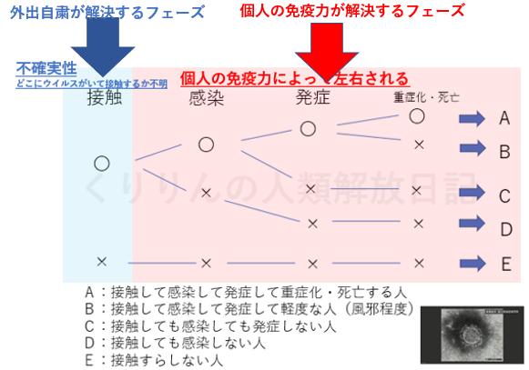 f:id:josou-world:20200327165745p:plain