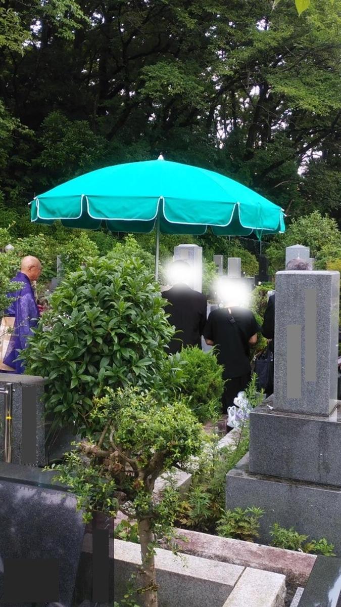 葬儀後の法要
