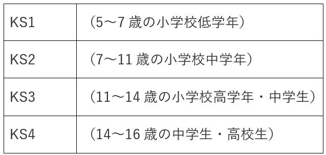 f:id:jouhoukyok:20200208083201p:plain