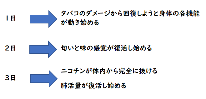 f:id:jouhoukyok:20200221055907p:plain