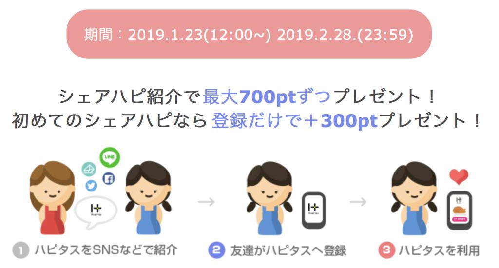 f:id:journeysurf:20190203165635p:plain
