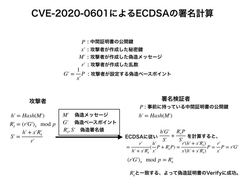 f:id:jovi0608:20200118134857p:plain