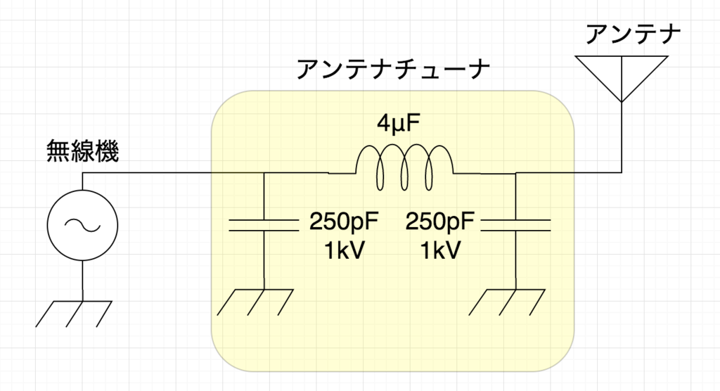 f:id:jp7fkf:20170822184128p:plain:w500