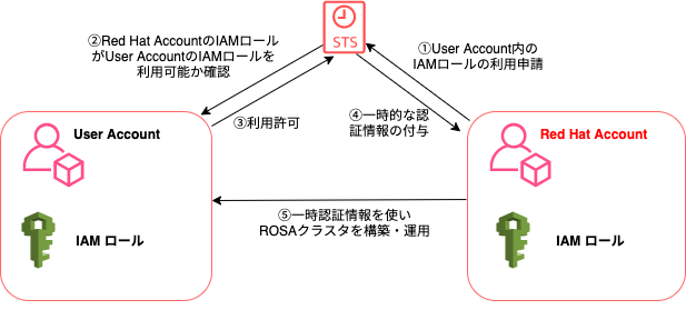 f:id:jpishikawa:20210922162150p:plain