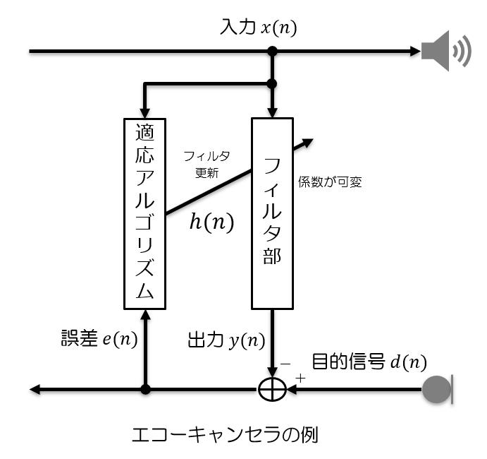f:id:jspnet:20200306002903p:plain:right:w400