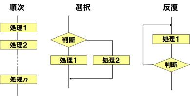 f:id:jsstudy:20170208192730j:plain