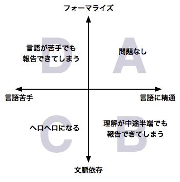 f:id:jtsutsui:20100502181048p:image