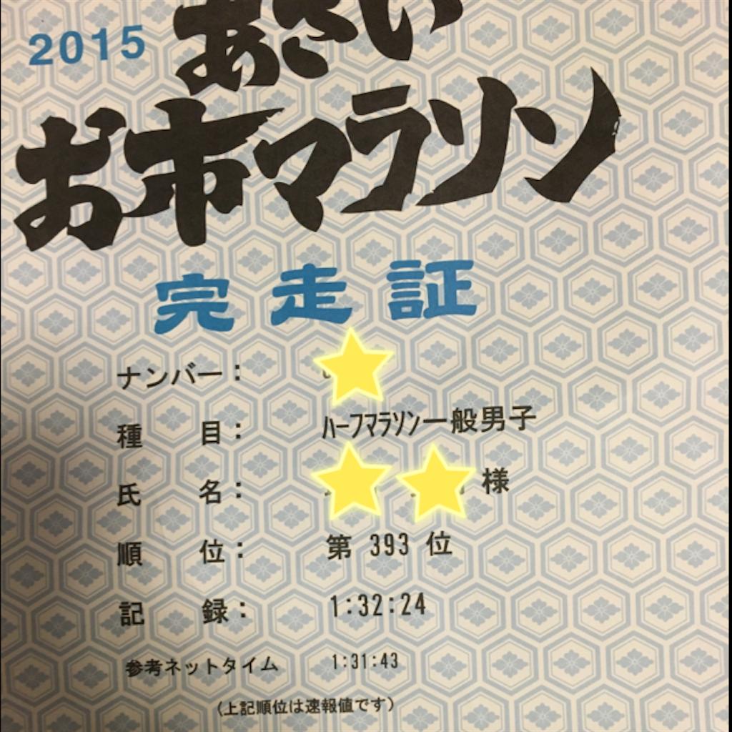 f:id:jtu:20151012000603p:image