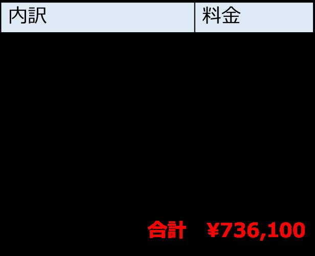 f:id:jubilove:20170119222820p:plain
