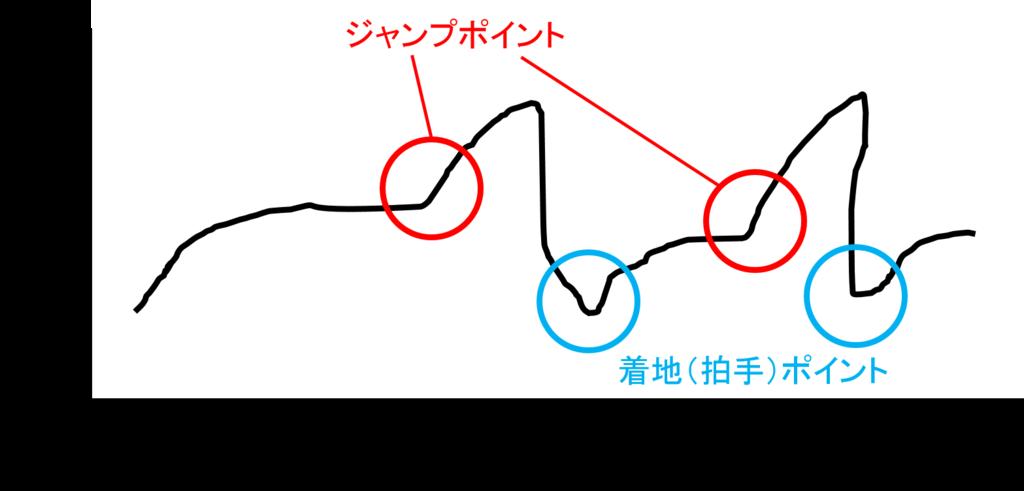f:id:juggling-gohcho:20170329220817p:plain