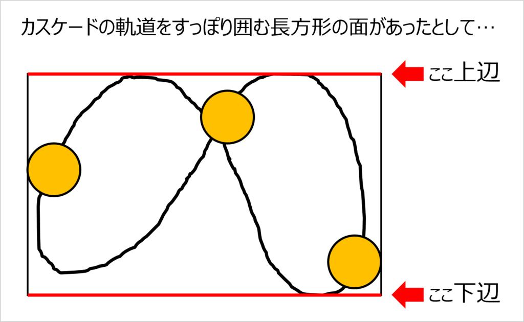 f:id:juggling-gohcho:20190106230929p:plain