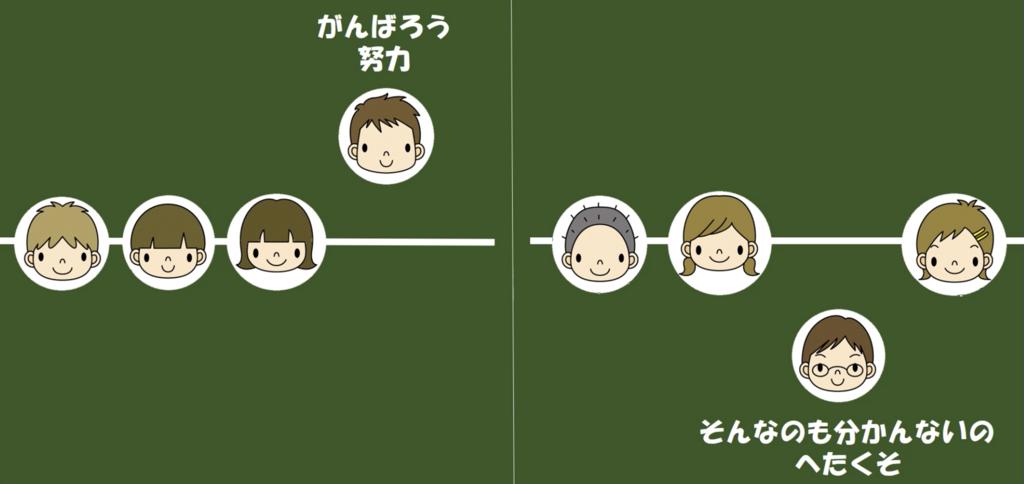 f:id:jugyo-tsukuruTV:20180203145018p:plain