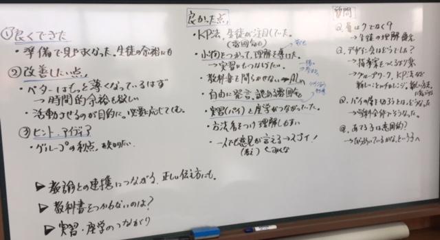 f:id:jugyo_coevolution:20170327072758j:plain