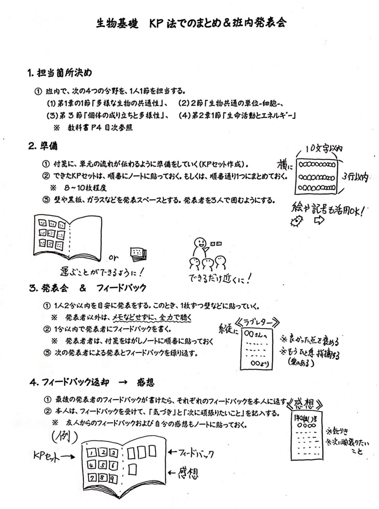 f:id:jugyo_coevolution:20170620211012j:plain