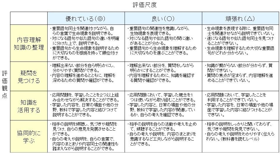 f:id:jugyo_coevolution:20180428114809j:plain