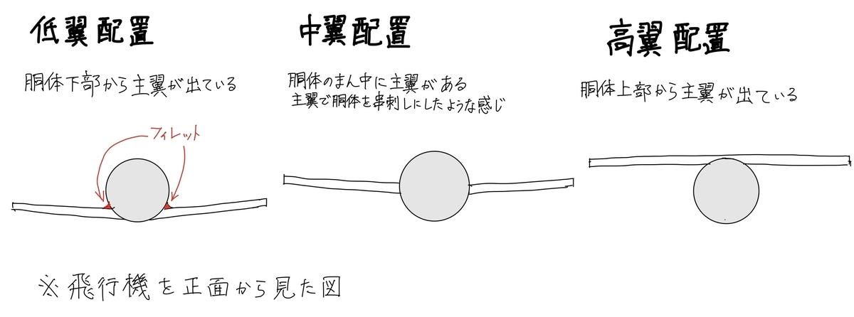 f:id:jukain_178:20210330180314j:plain