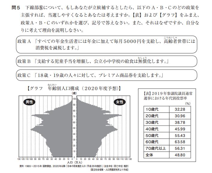 f:id:jukenlab:20200901213744p:plain