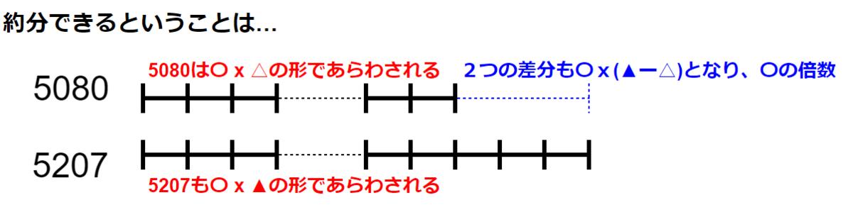 f:id:jukenlab:20201001203622p:plain