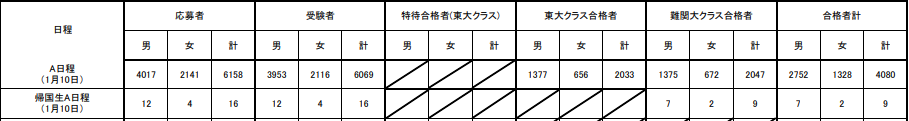 f:id:jukenlab:20201013015843p:plain