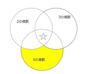 f:id:jukenlab:20210228153758p:plain