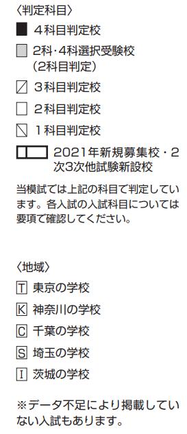 f:id:jukenlab:20210331022753p:plain