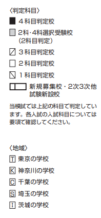 f:id:jukenlab:20210602003002p:plain