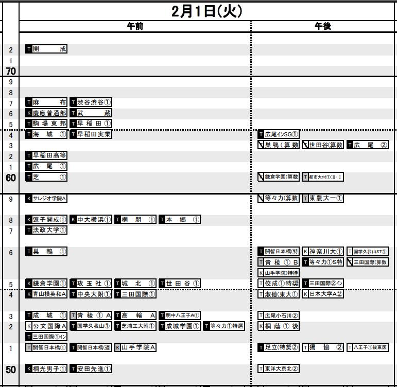 f:id:jukenlab:20210602003111p:plain