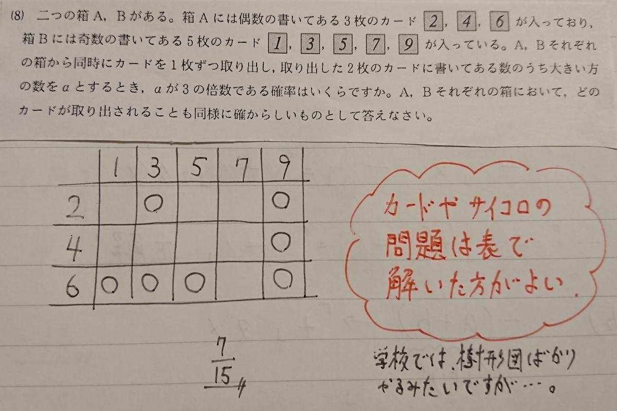 数学B1(8)