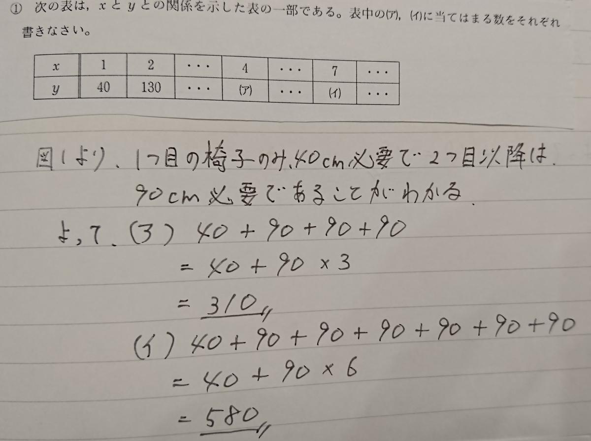 数学B2(1)①