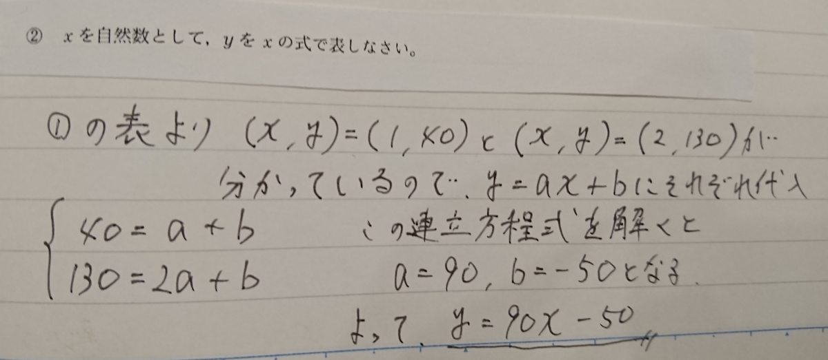 数学B2(1)②