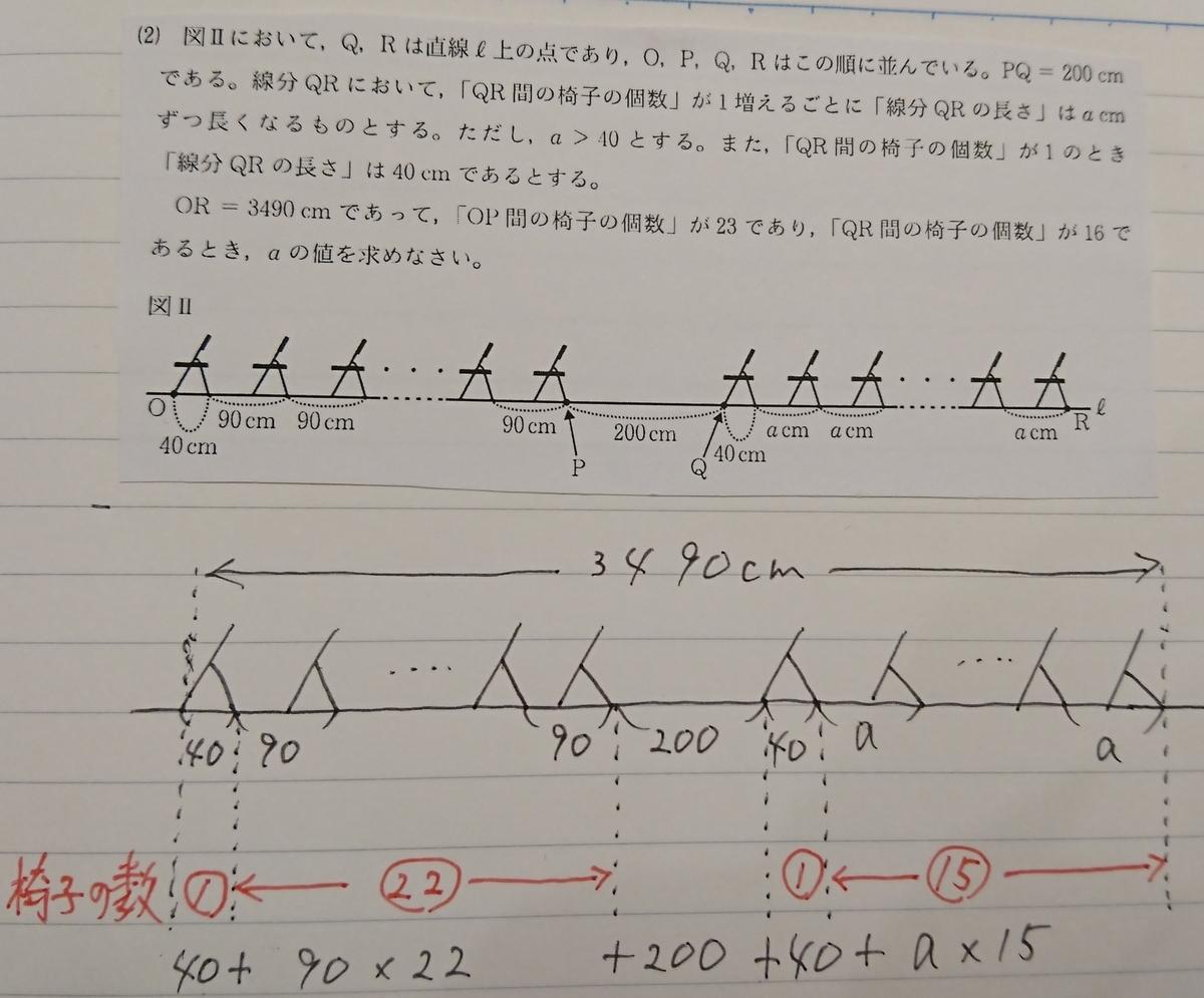 数学B2(2)①