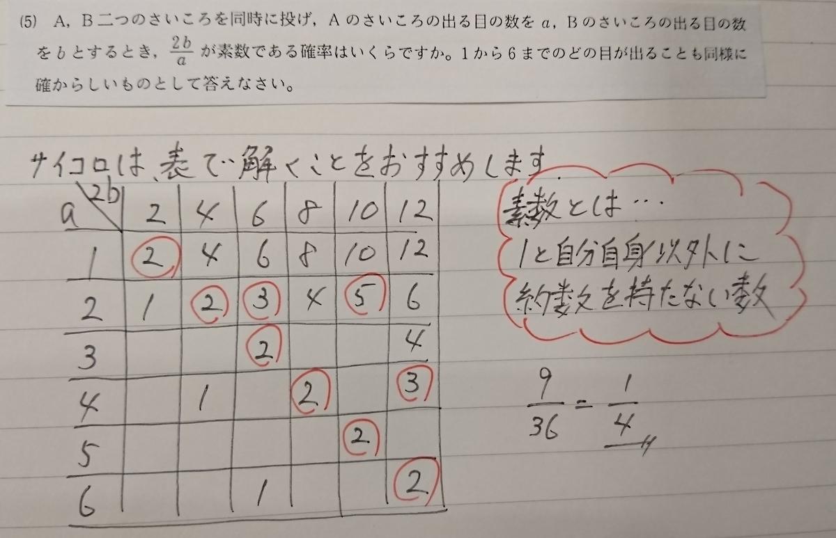 数学C1(5)