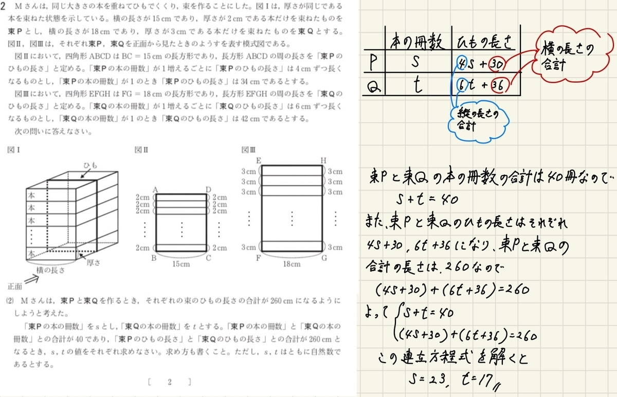 数学B2(2)