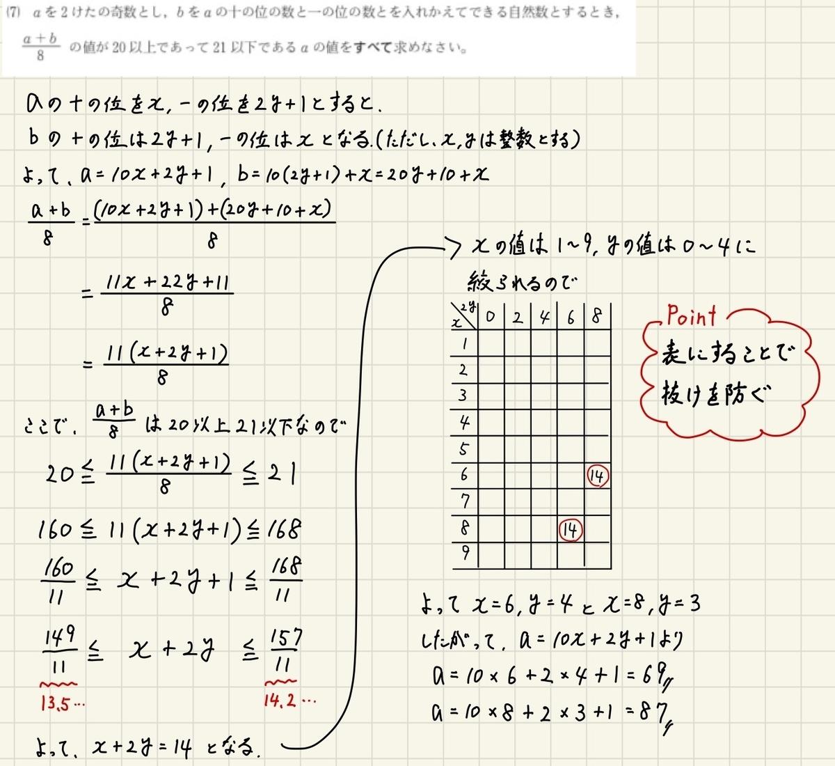 数学C1(7)