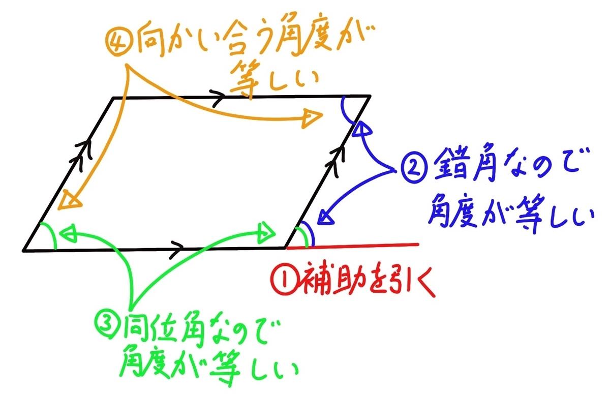 平行四辺形の向かい合う角度
