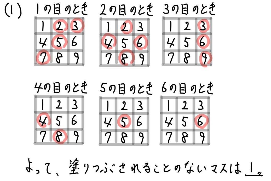 2018群馬数学5_1