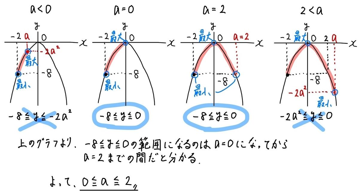 2018埼玉数学選択1_4