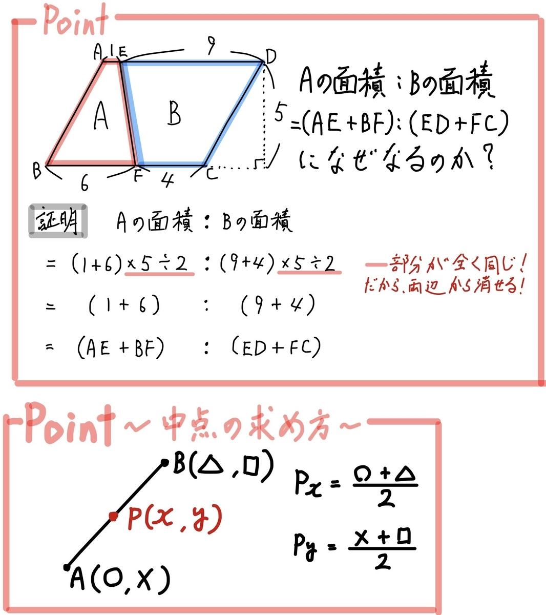 平行四辺形の面積比・中点