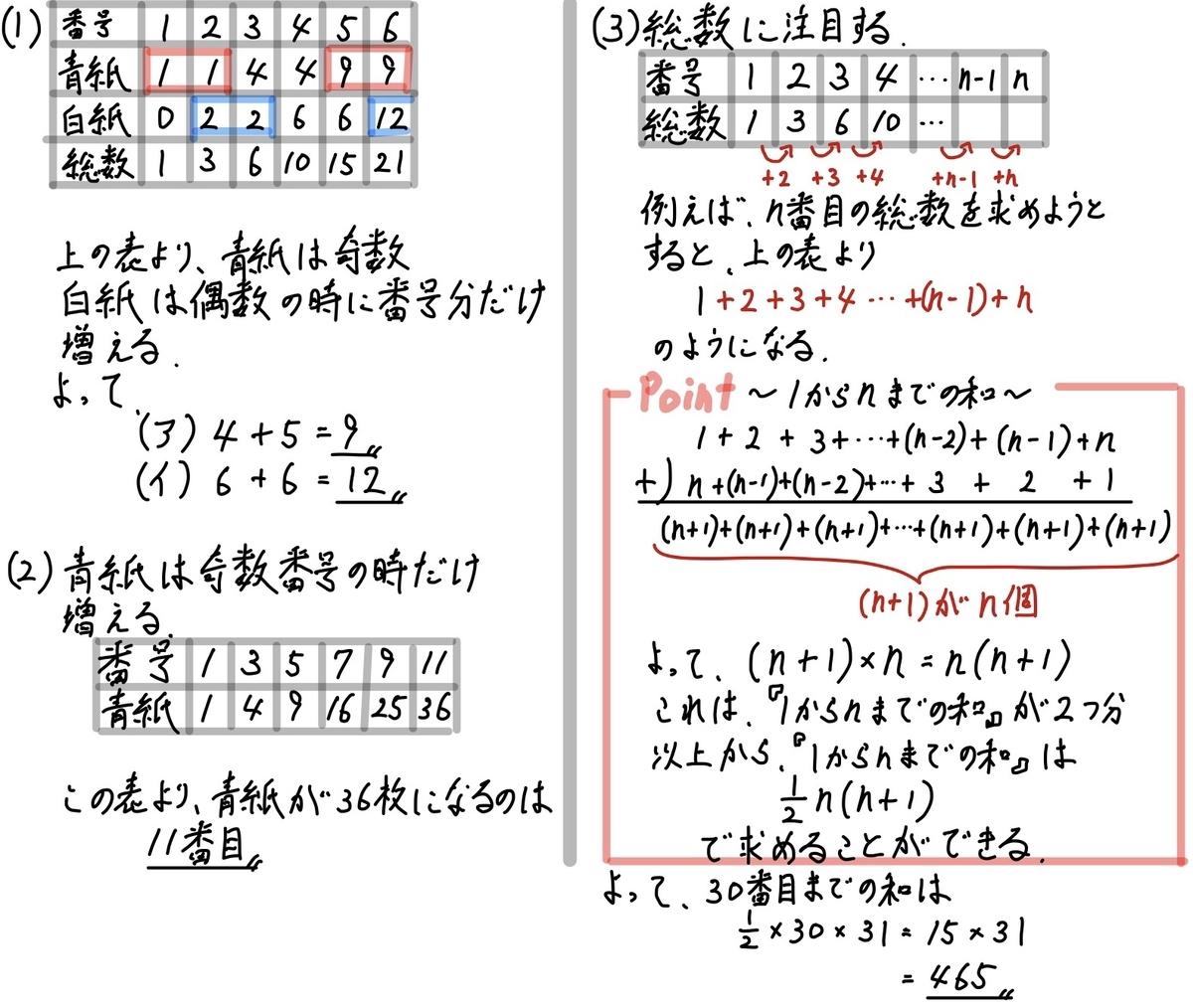 2018千葉数学5_1-3