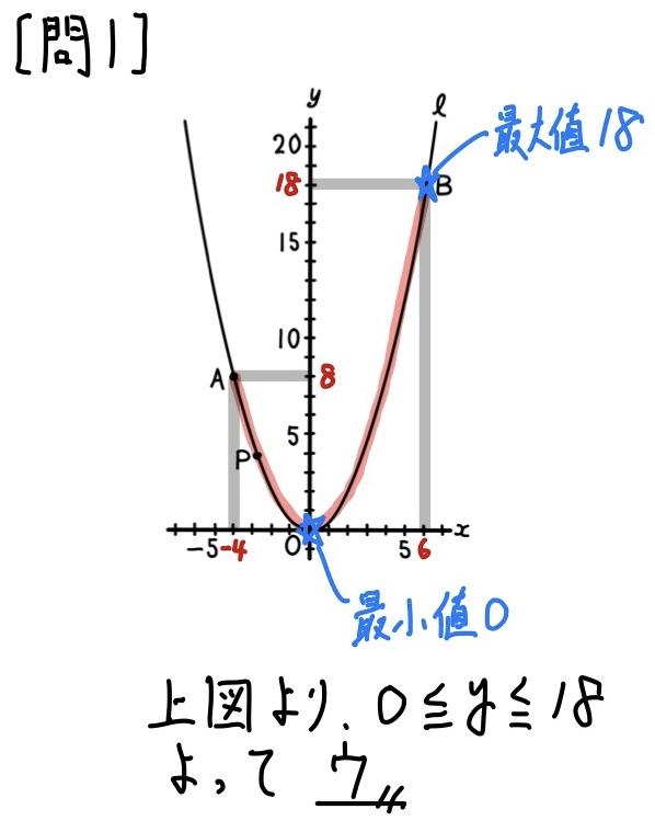 2018東京数学3_1